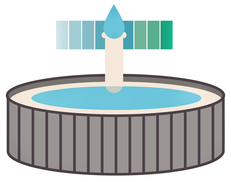 how-to-test-hot-tub-water-quality